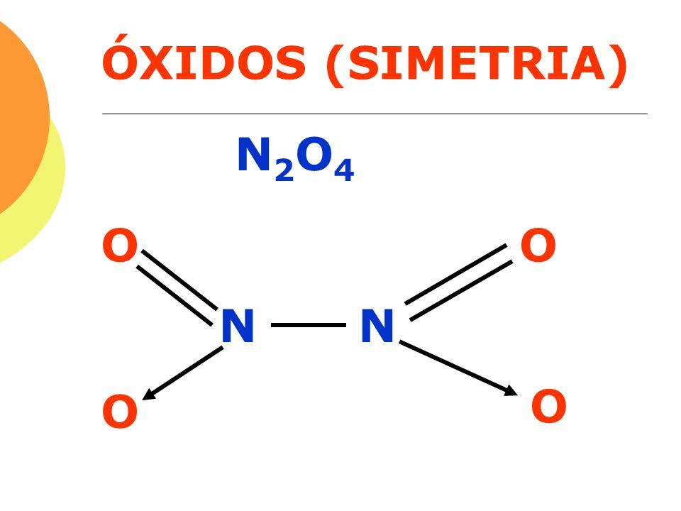 ÓXIDOS (SIMETRIA) N2O4N2O4 O O O O NN
