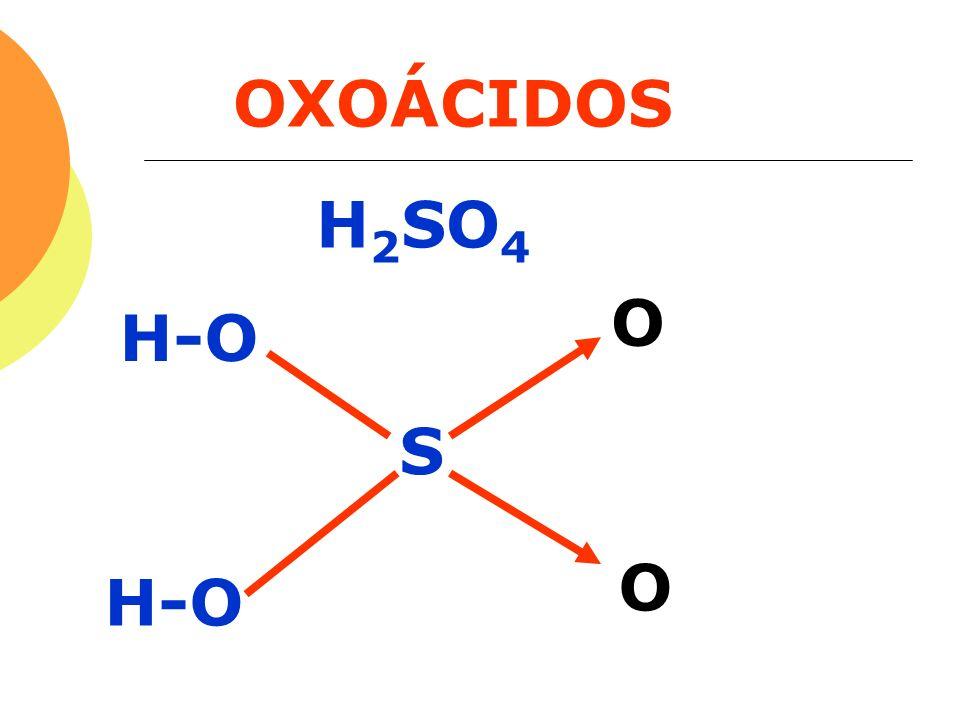 OXOÁCIDOS H 2 SO 4 S H-O O O