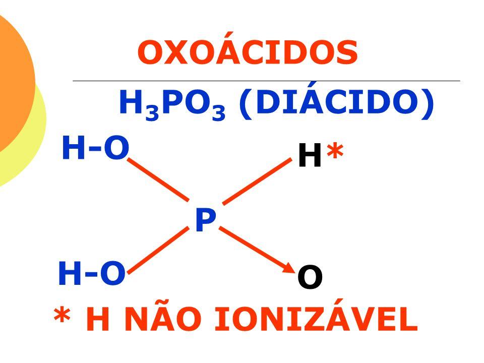 OXOÁCIDOS H 3 PO 3 (DIÁCIDO) P H-O H*H* O * H NÃO IONIZÁVEL