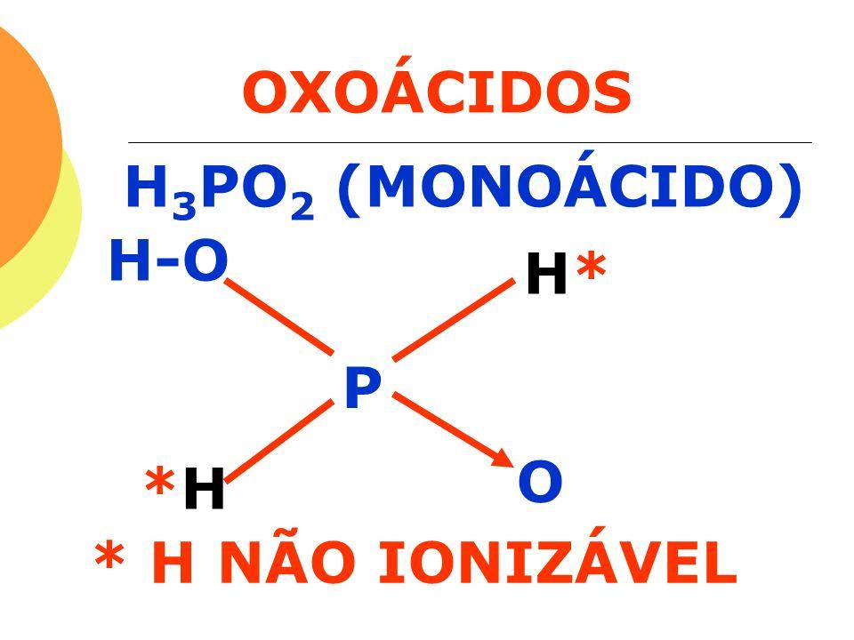 OXOÁCIDOS H 3 PO 2 (MONOÁCIDO) P H-O H*H* *H*H * H NÃO IONIZÁVEL O
