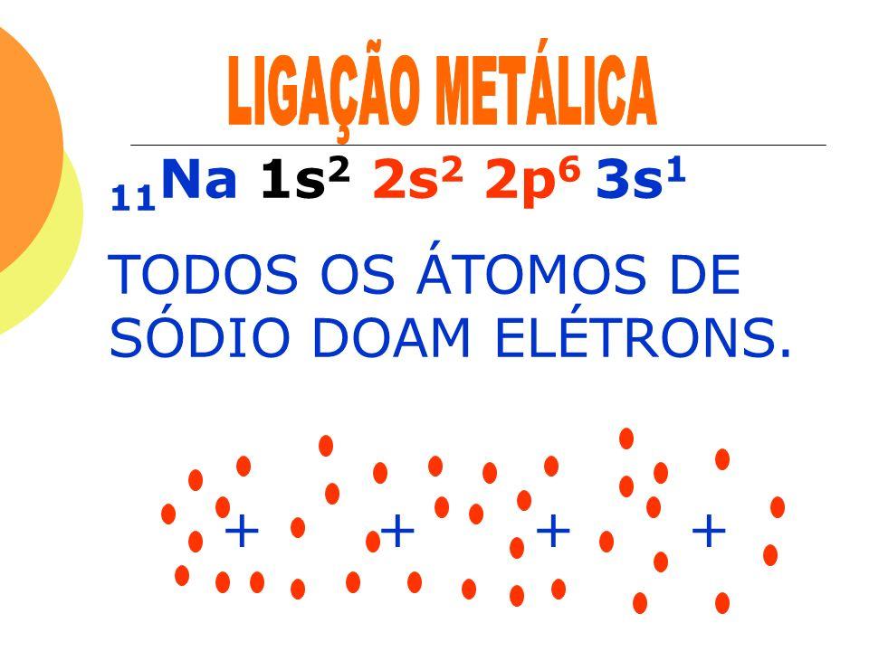 11 Na 1s 2 2s 2 2p 6 3s 1 TODOS OS ÁTOMOS DE SÓDIO DOAM ELÉTRONS. + + + +