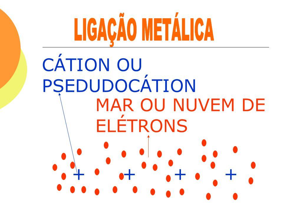 CÁTION OU PSEDUDOCÁTION MAR OU NUVEM DE ELÉTRONS