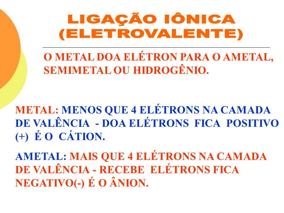 O METAL DOA ELÉTRON PARA O AMETAL, SEMIMETAL OU HIDROGÊNIO. METAL: MENOS QUE 4 ELÉTRONS NA CAMADA DE VALÊNCIA - DOA ELÉTRONS FICA POSITIVO (+) É O CÁT