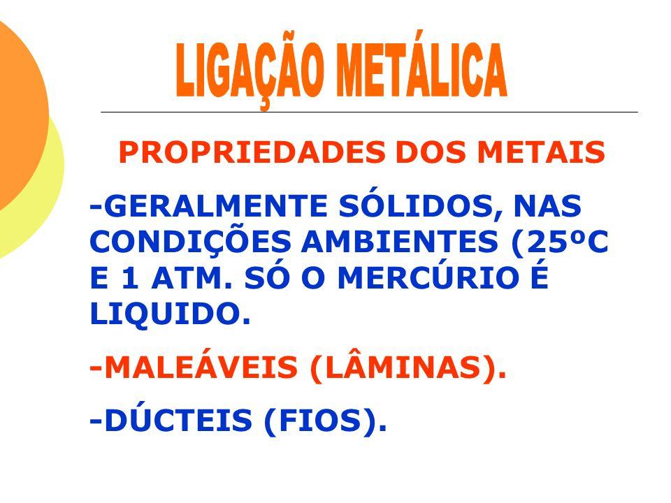 PROPRIEDADES DOS METAIS -GERALMENTE SÓLIDOS, NAS CONDIÇÕES AMBIENTES (25ºC E 1 ATM. SÓ O MERCÚRIO É LIQUIDO. -MALEÁVEIS (LÂMINAS). -DÚCTEIS (FIOS).