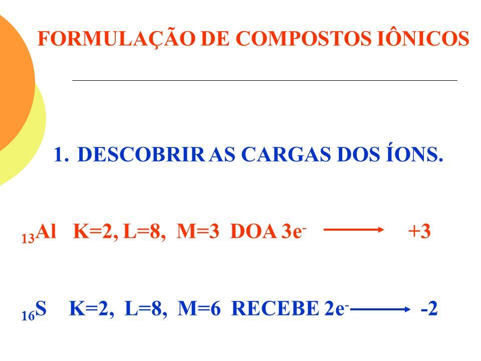 FORMULAÇÃO DE COMPOSTOS IÔNICOS 1.DESCOBRIR AS CARGAS DOS ÍONS. 13 Al K=2, L=8, M=3 DOA 3e - +3 16 S K=2, L=8, M=6 RECEBE 2e - -2
