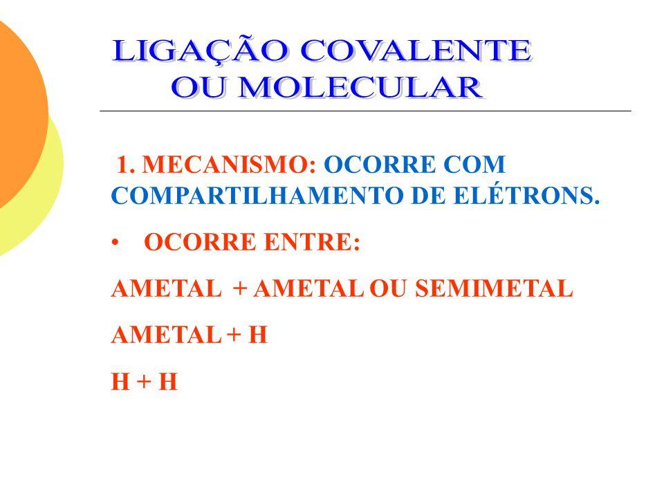 1. MECANISMO: OCORRE COM COMPARTILHAMENTO DE ELÉTRONS. OCORRE ENTRE: AMETAL + AMETAL OU SEMIMETAL AMETAL + H H + H