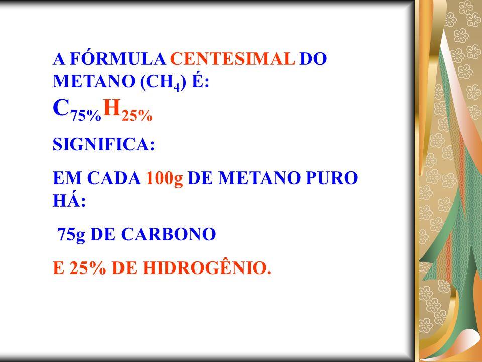 A FÓRMULA CENTESIMAL DO METANO (CH 4 ) É: C 75% H 25% SIGNIFICA: EM CADA 100g DE METANO PURO HÁ: 75g DE CARBONO E 25% DE HIDROGÊNIO.