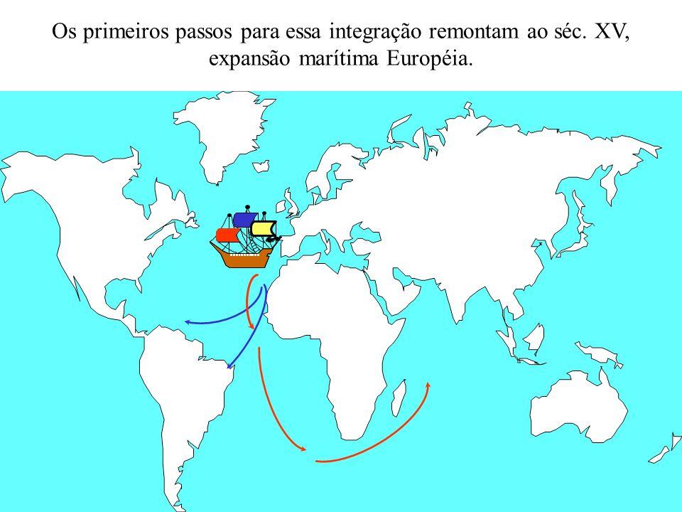 Os primeiros passos para essa integração remontam ao séc. XV, expansão marítima Européia.
