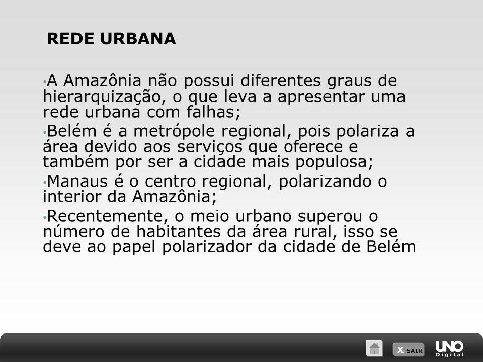 X SAIR REDE URBANA A Amazônia não possui diferentes graus de hierarquização, o que leva a apresentar uma rede urbana com falhas; Belém é a metrópole r