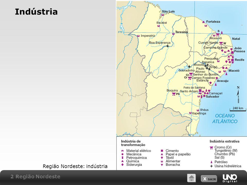 X SAIR Indústria Região Nordeste: indústria 2 Região Nordeste