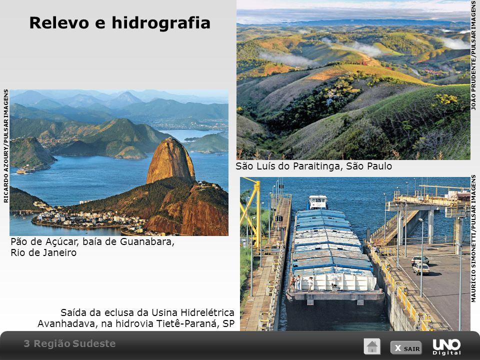 X SAIR Relevo e hidrografia Saída da eclusa da Usina Hidrelétrica Avanhadava, na hidrovia Tietê-Paraná, SP São Luís do Paraitinga, São Paulo Pão de Aç