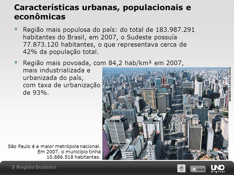 X SAIR Características urbanas, populacionais e econômicas Região mais populosa do país: do total de 183.987.291 habitantes do Brasil, em 2007, o Sude