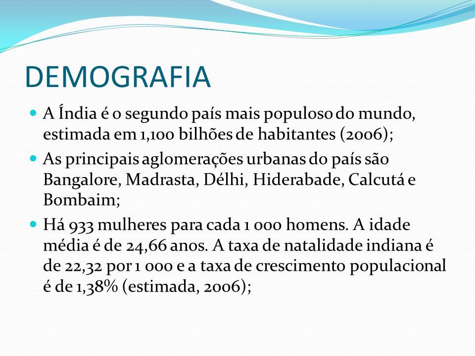 DEMOGRAFIA A Índia é o segundo país mais populoso do mundo, estimada em 1,100 bilhões de habitantes (2006); As principais aglomerações urbanas do país