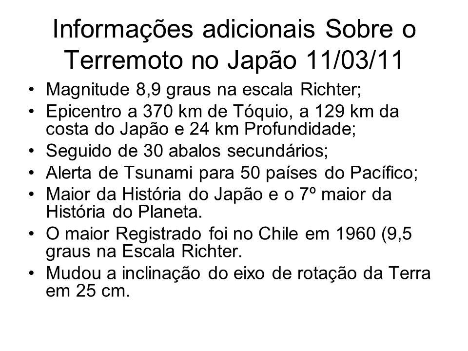 Informações adicionais Sobre o Terremoto no Japão 11/03/11 Magnitude 8,9 graus na escala Richter; Epicentro a 370 km de Tóquio, a 129 km da costa do Japão e 24 km Profundidade; Seguido de 30 abalos secundários; Alerta de Tsunami para 50 países do Pacífico; Maior da História do Japão e o 7º maior da História do Planeta.