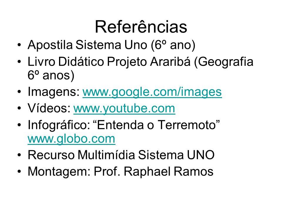 Referências Apostila Sistema Uno (6º ano) Livro Didático Projeto Araribá (Geografia 6º anos) Imagens: www.google.com/imageswww.google.com/images Vídeo