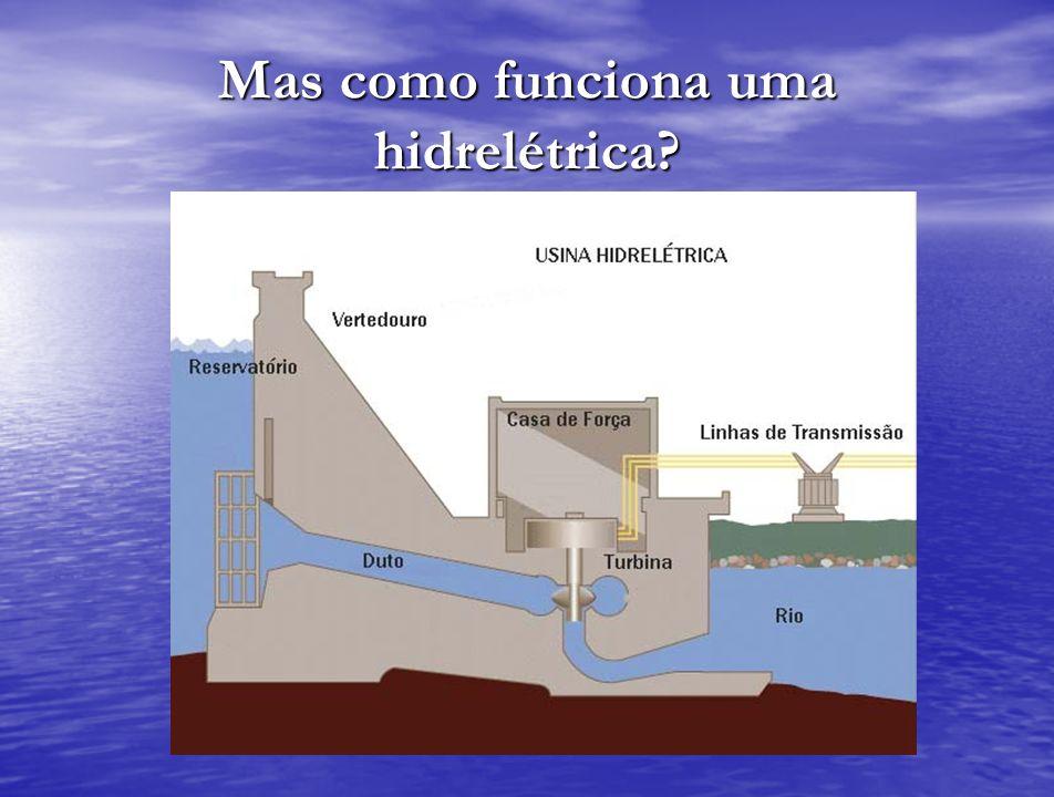 Mas como funciona uma hidrelétrica?