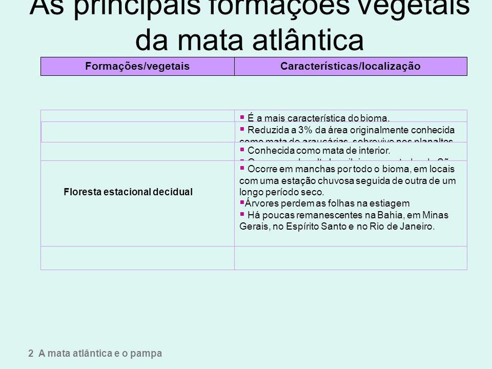As principais formações vegetais da mata atlântica 2 A mata atlântica e o pampa Formações/vegetaisCaracterísticas/localização Floresta ombrófila densa