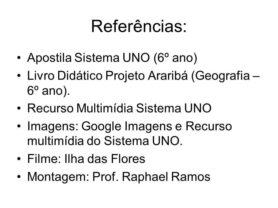Referências: Apostila Sistema UNO (6º ano) Livro Didático Projeto Araribá (Geografia – 6º ano). Recurso Multimídia Sistema UNO Imagens: Google Imagens