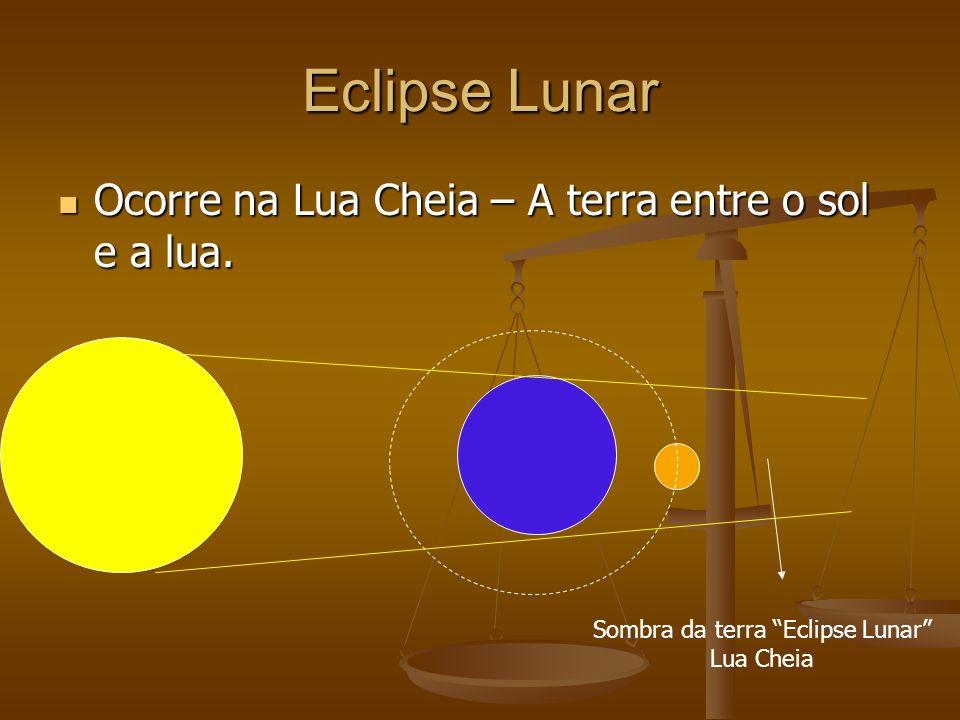 Eclipse Solar Ocorre na Lua Nova – A Lua entre o Sol e a Terra. Ocorre na Lua Nova – A Lua entre o Sol e a Terra. Sombra da Lua Eclipse Solar Lua Nova
