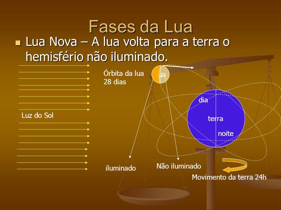 Fases da Lua Lua Nova – A lua volta para a terra o hemisfério não iluminado.