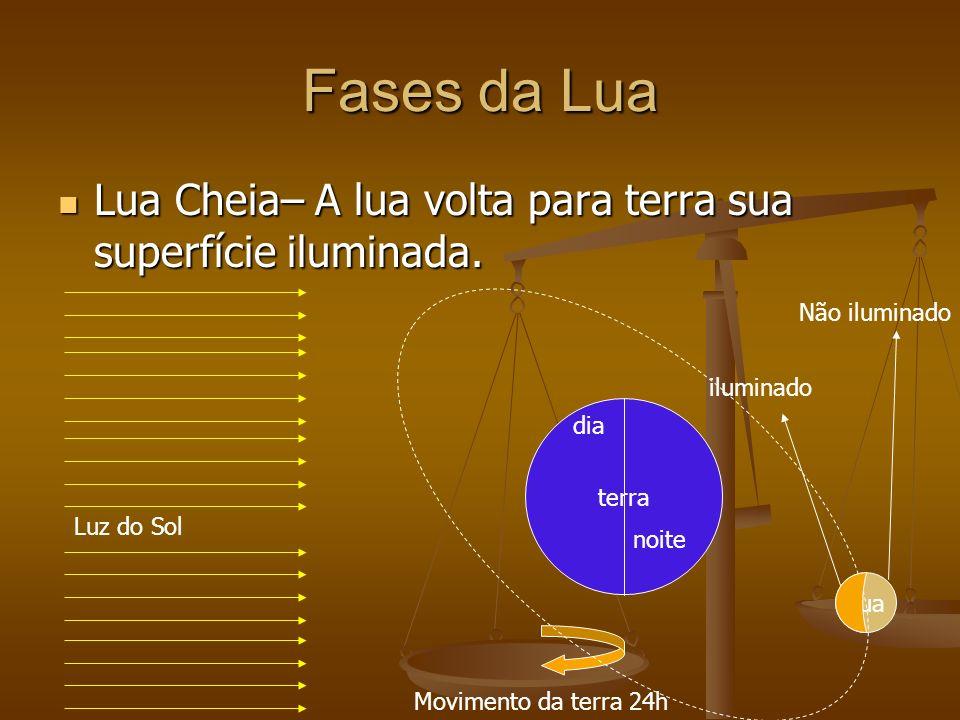Fases da Lua Lua Cheia– A lua volta para terra sua superfície iluminada.