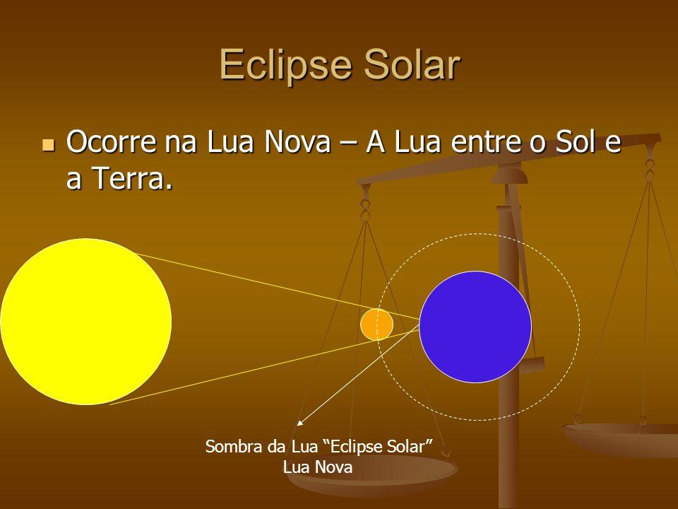 Eclipse Solar Ocorre na Lua Nova – A Lua entre o Sol e a Terra.
