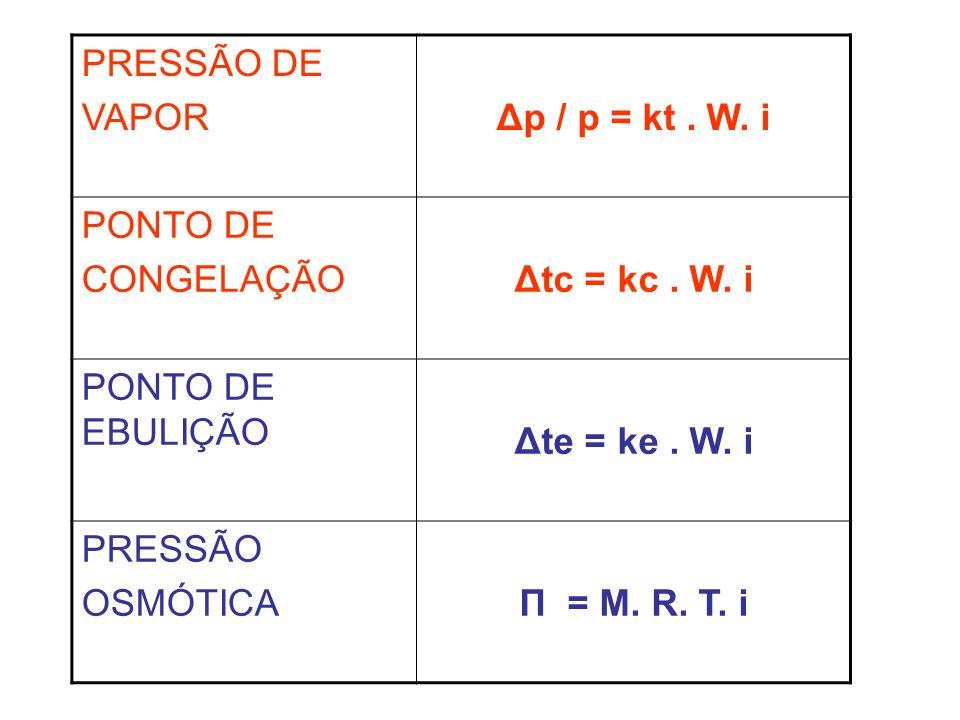 PRESSÃO DE VAPORΔp / p = kt.W. i PONTO DE CONGELAÇÃOΔtc = kc.