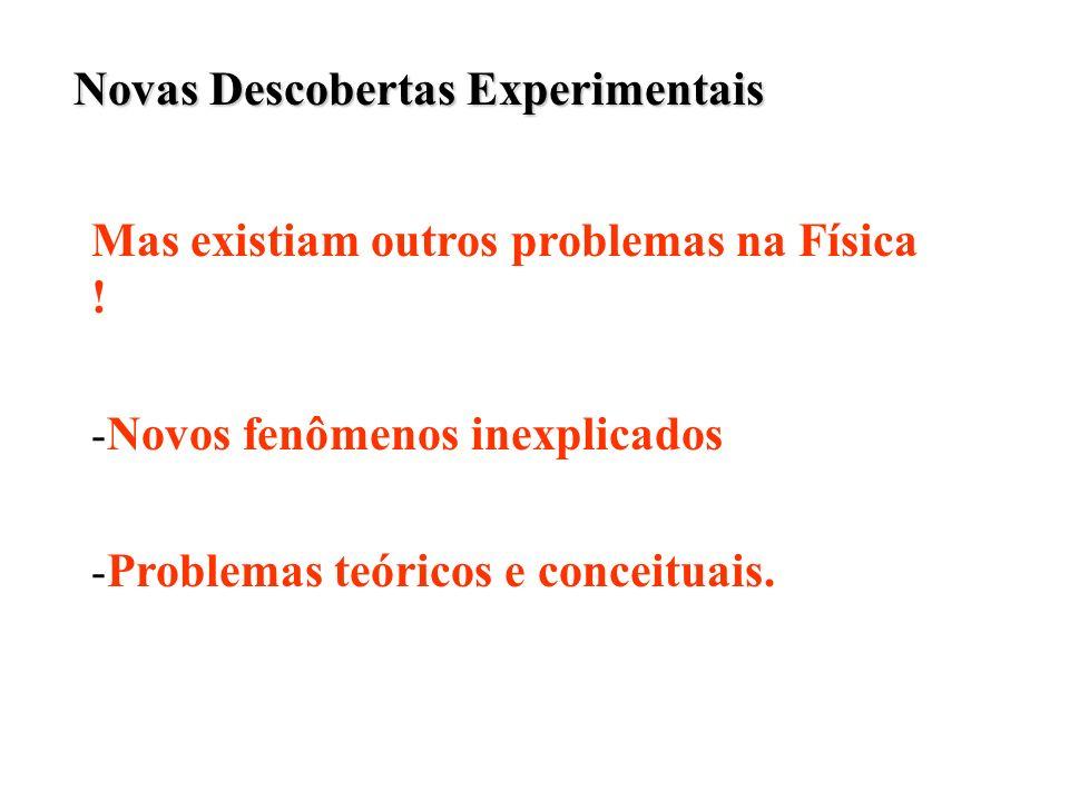 Princípio da Incerteza de Heisenberg 1927 – Werner Heisenberg Estabelece um limite para medidas simultâneas de certos pares de variáveis.