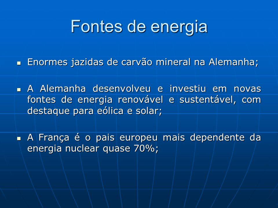 Fontes de energia Enormes jazidas de carvão mineral na Alemanha; Enormes jazidas de carvão mineral na Alemanha; A Alemanha desenvolveu e investiu em n