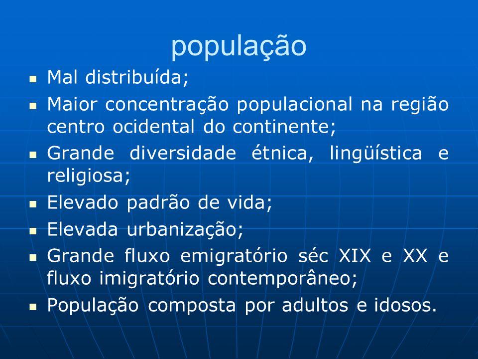 população Mal distribuída; Maior concentração populacional na região centro ocidental do continente; Grande diversidade étnica, lingüística e religios
