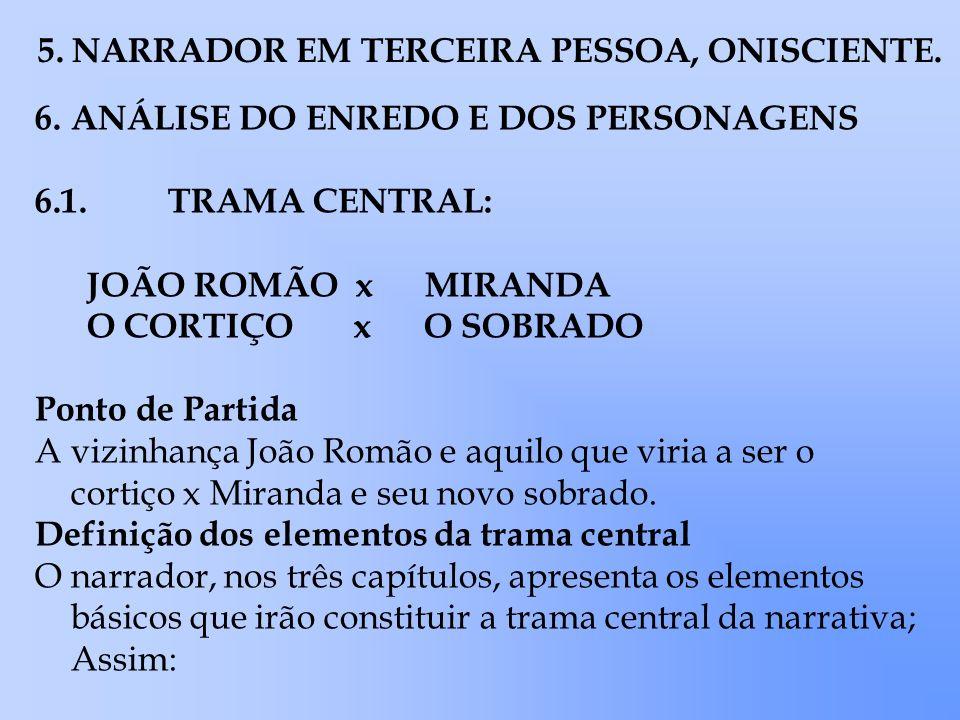 Linguagem coloquial portuguesa.Diz Jerônimo: Ó filha.
