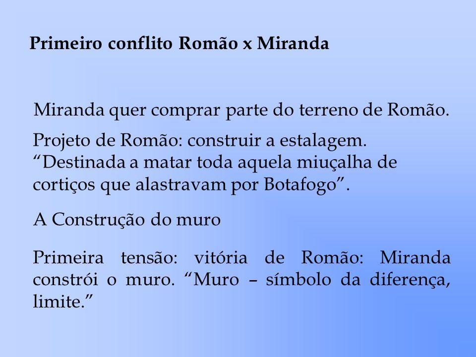 CAPÍTULO – II Foco central: Miranda e seu sobrado.