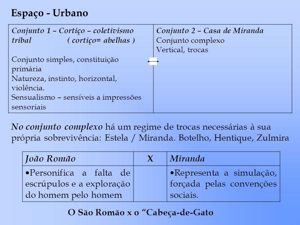 Conjunto 1 – Cortiço – coletivismo tribal ( cortiço= abelhas ) Conjunto simples, constituição primária Natureza, instinto, horizontal, violência. Sens