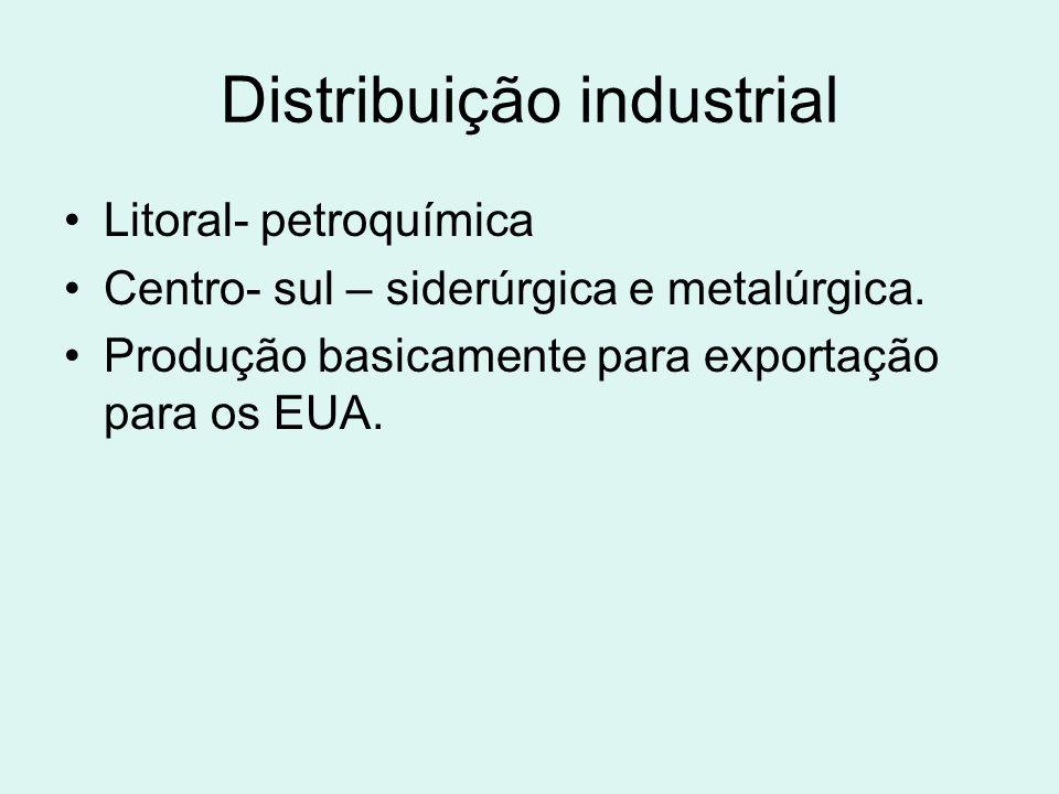 Atividade industrial e recursos minerais México: economia (2008)