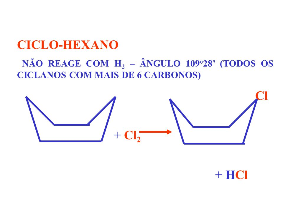CICLO-HEXANO NÃO REAGE COM H 2 – ÂNGULO 109 o 28 (TODOS OS CICLANOS COM MAIS DE 6 CARBONOS) Cl + Cl 2 + HCl