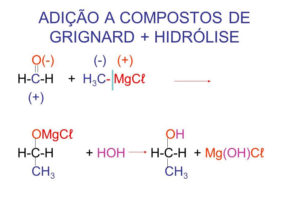 ADIÇÃO A COMPOSTOS DE GRIGNARD + HIDRÓLISE O(-) (-) (+) H-C-H + H 3 C- MgC (+) OMgC OH H-C-H + HOH H-C-H + Mg(OH)C CH 3 CH 3