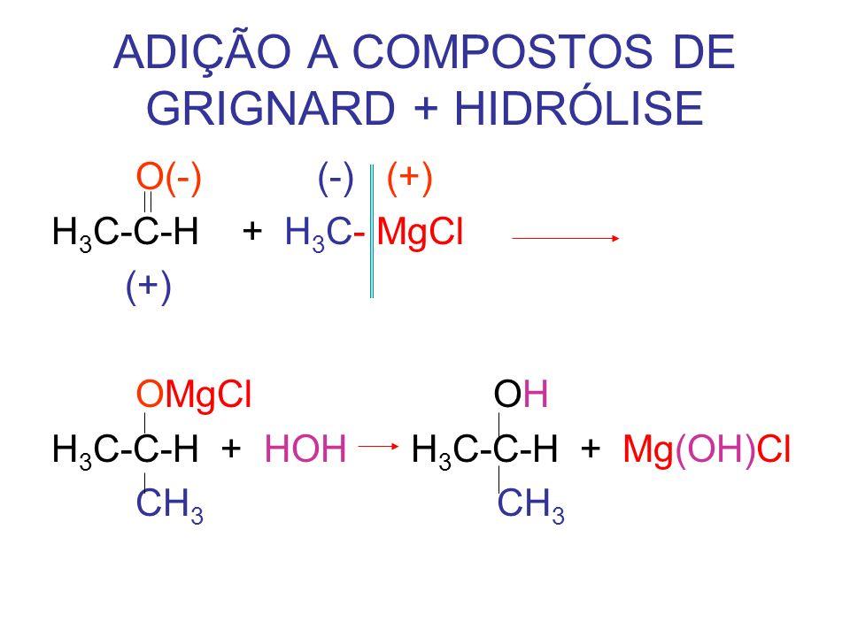 ADIÇÃO A COMPOSTOS DE GRIGNARD + HIDRÓLISE O(-) (-) (+) H 3 C-C-H + H 3 C- MgCl (+) OMgCl OH H 3 C-C-H + HOH H 3 C-C-H + Mg(OH)Cl CH 3 CH 3