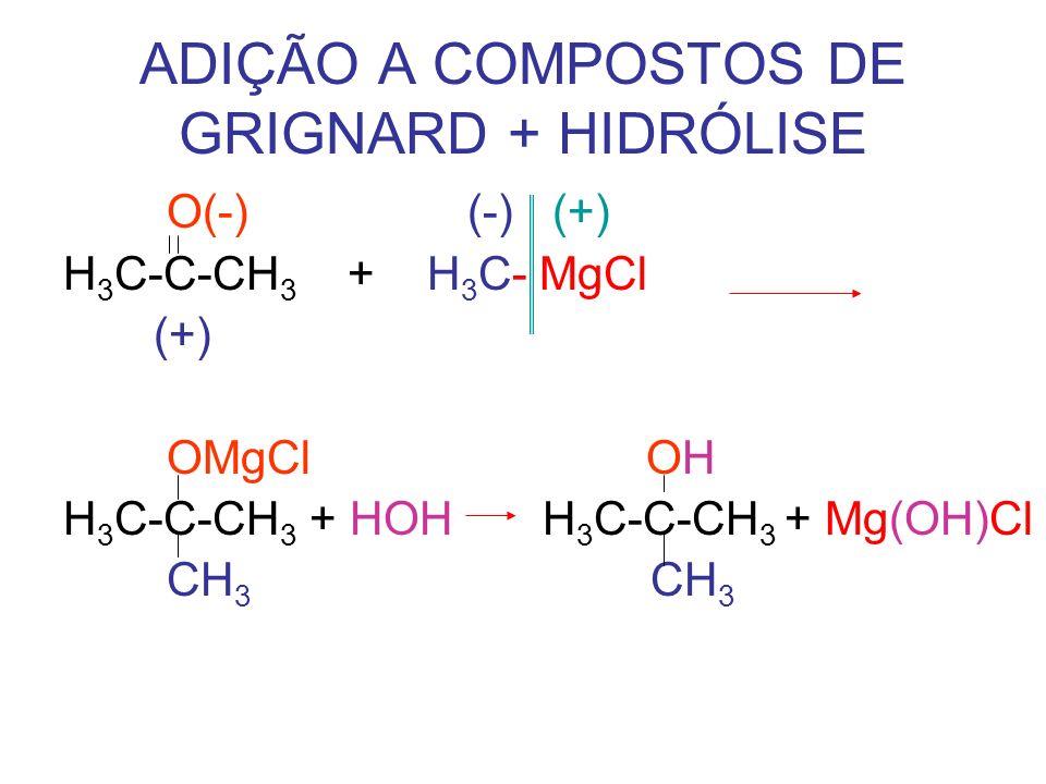 ADIÇÃO A COMPOSTOS DE GRIGNARD + HIDRÓLISE O(-) (-) (+) H 3 C-C-CH 3 + H 3 C- MgCl (+) OMgCl OH H 3 C-C-CH 3 + HOH H 3 C-C-CH 3 + Mg(OH)Cl CH 3 CH 3