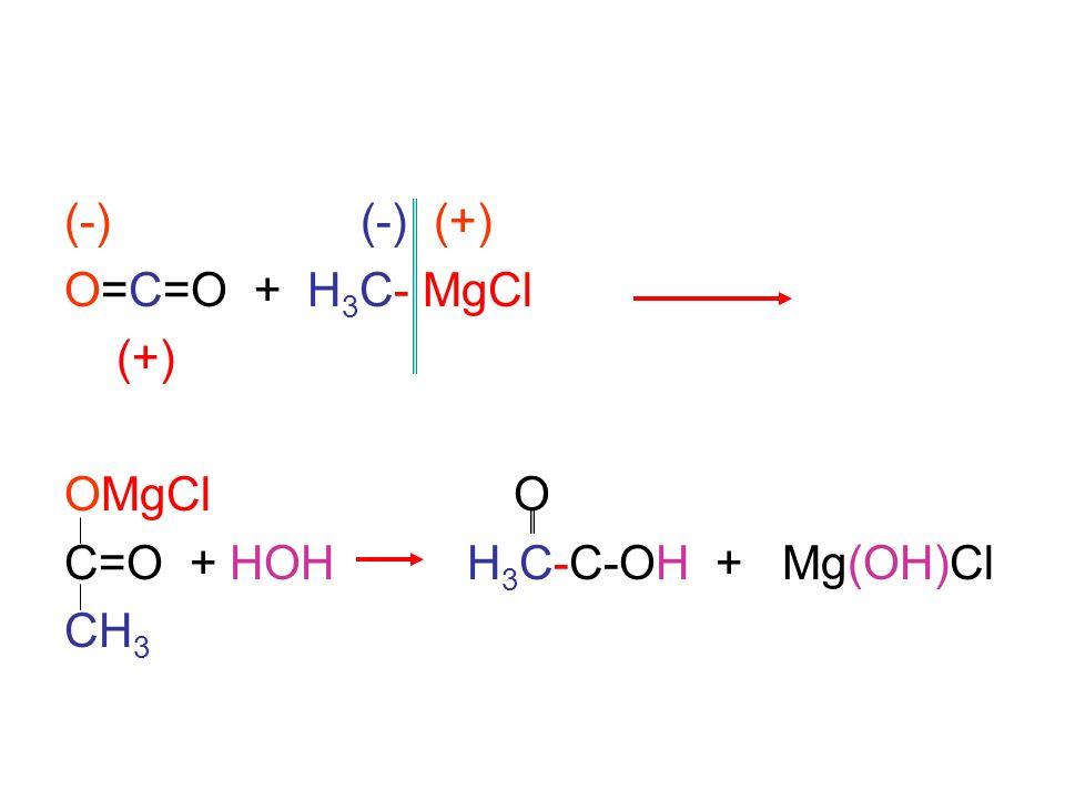 (-) (-) (+) O=C=O + H 3 C- MgCl (+) OMgCl O C=O + HOH H 3 C-C-OH + Mg(OH)Cl CH 3