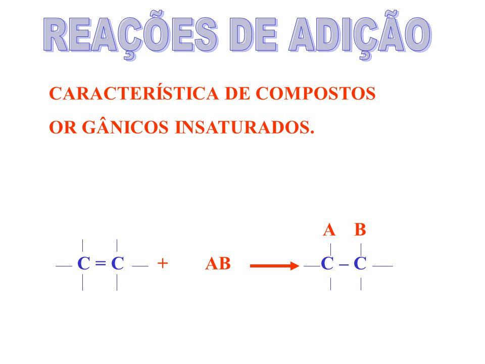 CARACTERÍSTICA DE COMPOSTOS OR GÂNICOS INSATURADOS. A B C = C + AB C – C