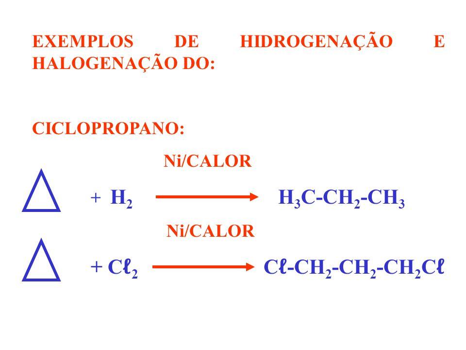 EXEMPLOS DE HIDROGENAÇÃO E HALOGENAÇÃO DO: CICLOPROPANO: Ni/CALOR + H 2 H 3 C-CH 2 -CH 3 Ni/CALOR + C 2 C -CH 2 -CH 2 -CH 2 C