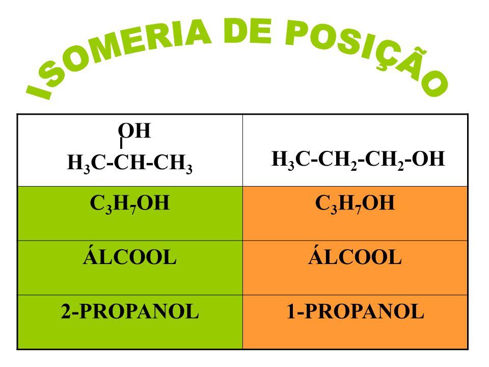 OH H 3 C-CH-CH 3 H 3 C-CH 2 -CH 2 -OH C 3 H 7 OH ÁLCOOL 2-PROPANOL1-PROPANOL
