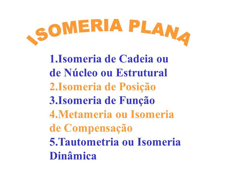 1.Isomeria de Cadeia ou de Núcleo ou Estrutural 2.Isomeria de Posição 3.Isomeria de Função 4.Metameria ou Isomeria de Compensação 5.Tautometria ou Iso