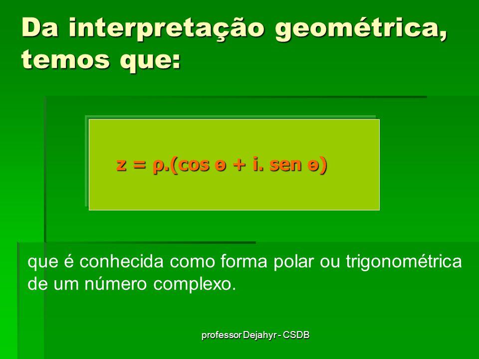Da interpretação geométrica, temos que: que é conhecida como forma polar ou trigonométrica de um número complexo.