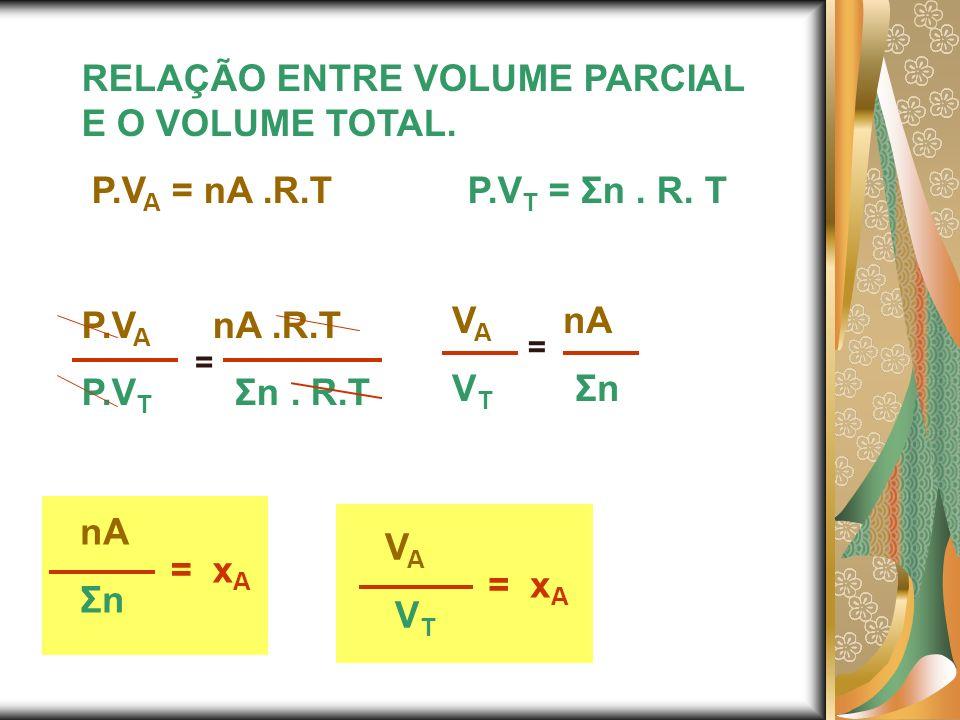 RELAÇÃO ENTRE VOLUME PARCIAL E O VOLUME TOTAL. P.V A = nA.R.T P.V T = Σn. R. T P.V A nA.R.T P.V T Σn. R.T = V A nA V T Σn = nA Σn = x A V A V T = x A