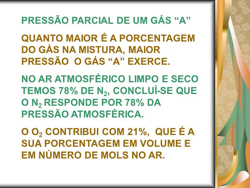 RELAÇÃO ENTRE PRESSÃO PARCIAL E A PRESSÃO TOTAL.pA.V = nA.R.T P T.V = Σn.