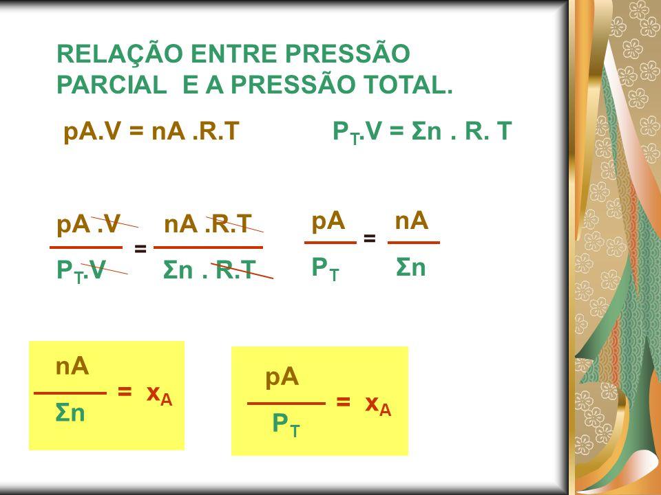 RELAÇÃO ENTRE PRESSÃO PARCIAL E A PRESSÃO TOTAL. pA.V = nA.R.T P T.V = Σn. R. T pA.V nA.R.T P T.V Σn. R.T = pA nA P T Σn = nA Σn = x A pA P T = x A