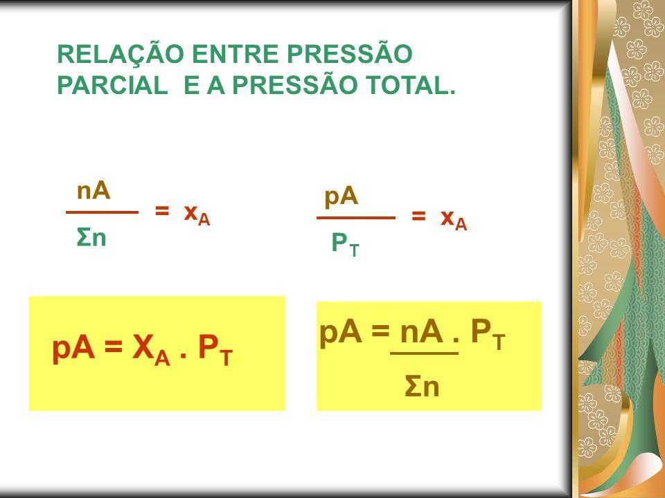 RELAÇÃO ENTRE PRESSÃO PARCIAL E A PRESSÃO TOTAL. nA Σn = x A pA P T = x A pA = X A. P T pA = nA. P T Σn
