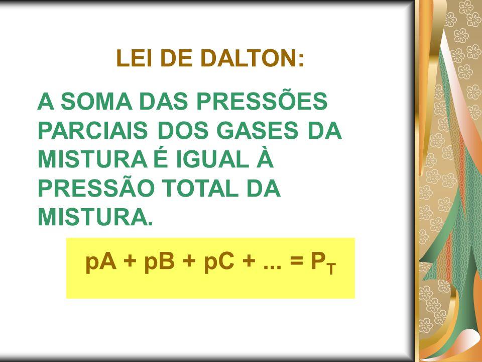 LEI DE DALTON: A SOMA DAS PRESSÕES PARCIAIS DOS GASES DA MISTURA É IGUAL À PRESSÃO TOTAL DA MISTURA. pA + pB + pC +... = P T