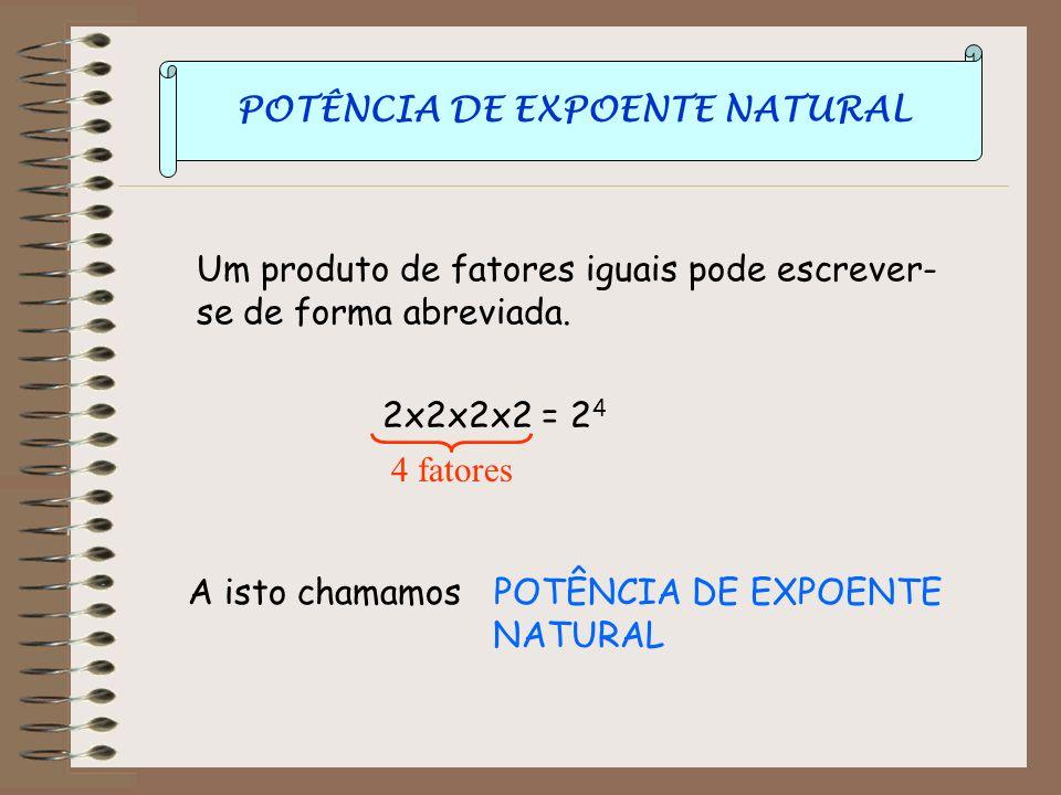 POTÊNCIA DE EXPOENTE NATURAL Um produto de fatores iguais pode escrever- se de forma abreviada.